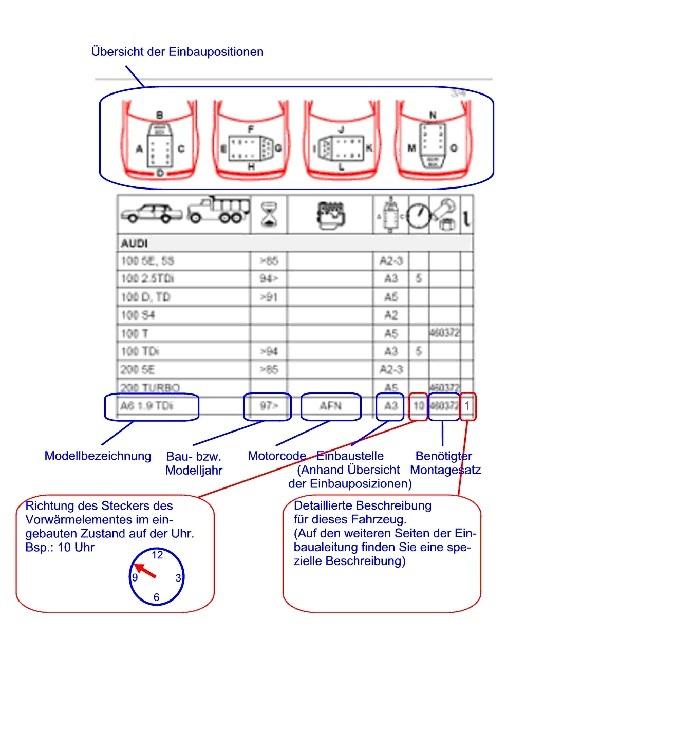 Einbauanleitung DEFA WarmUp Motorvorwärmung Erklärung